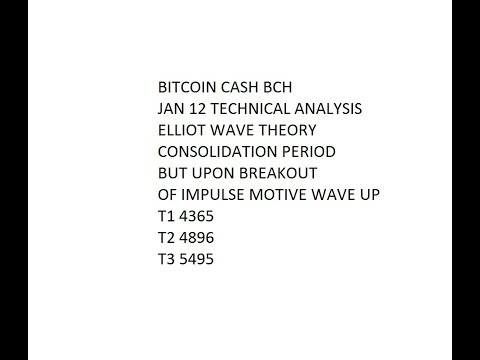 Bitcoin Cash BCH Jan 12 Consolidates with Long Term Target $4,365 -$5,495