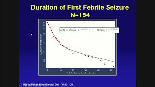 Management of Febrile Seizures