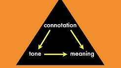 How does word choice affect tone and meaning?