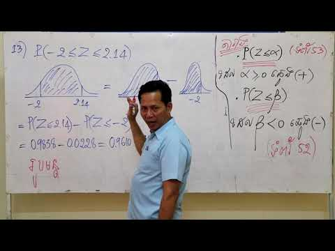 Mathematics For Business Chapter 2 Probability Analysis, 1 The Standard Normal Distribution Part 4