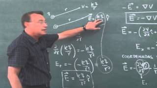 Clase 43: Teoría el campo eléctrico como el negativo del gradiente del potencial.