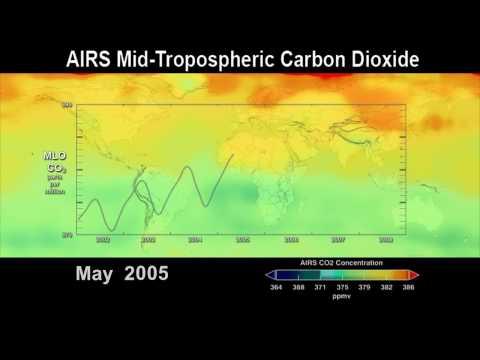 Aqua/AIRS Carbon Dioxide with Mauna Loa Carbon Dioxide Overlaid