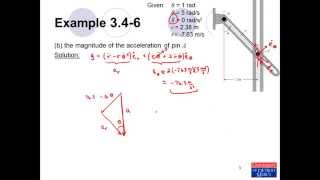 Conceptual Dynamics Example Problem 3.4-6: Planar Motion (polar coordinates)