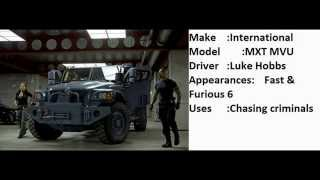 List of all Cars in Fast and Furious Series