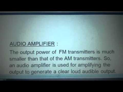 FM radio receiver circuit