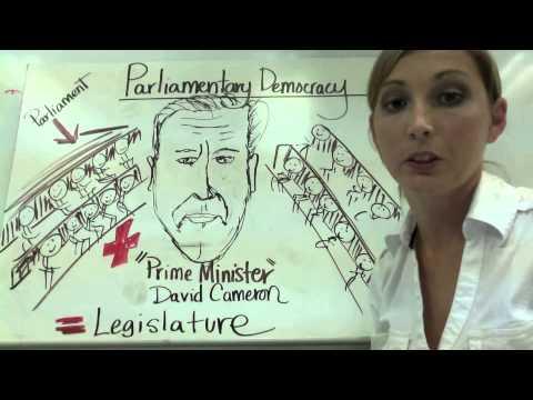 Parliamentary vs Presidential