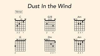 """A last-minute addition to the track lineup for Point of Know Return, """"Dust in the Wind"""" would also be its greatest success. The guitar line for this song was written ..."""