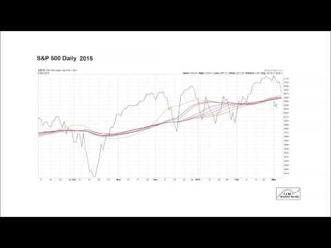 Stocks - Correction Or New Bear Market?