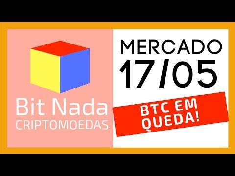 Mercado de Cripto! 17/05 BITCOIN EM QUEDA. ATÉ ONDE PODE IR?