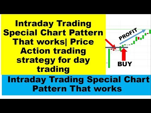 intraday-trading-special-chart-pattern-that-works|-price-action-trading-strategy-for-day-trading