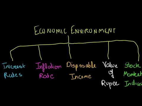 Business Environment Part - 2, Economic Environment(Dimension/Element) || 12th CBSE Business Studies