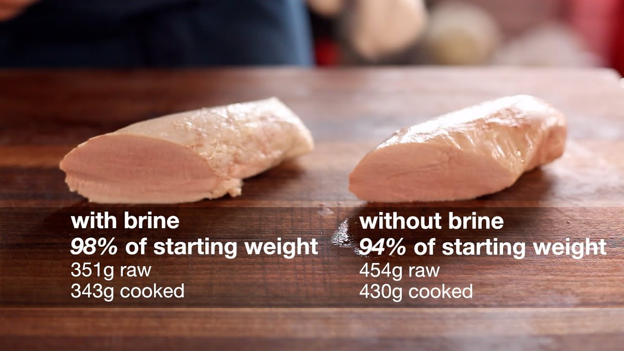 Chefsteps Sous Vide Cooking Chart Equilibrium Brining