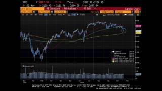 M. Trúchly: Blížící se volby v USA hýbou trhy