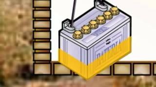 El sistema fotovoltaico - Parte I:¿Qué...
