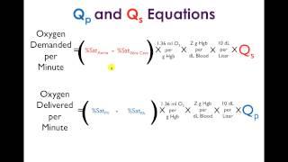 understanding shunt fraction qp qs