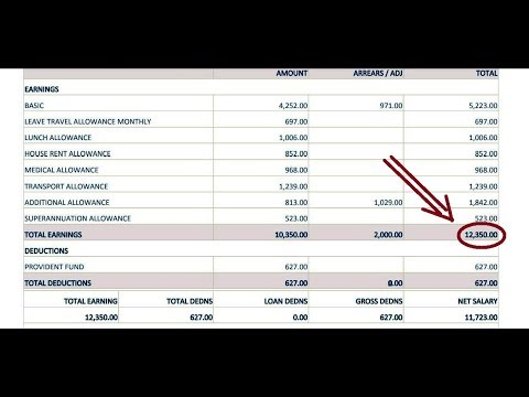 icici bank sales officer salary with payslip || 100% true