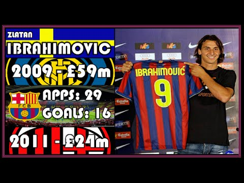 Top 10 Worst Barcelona Signings Ever