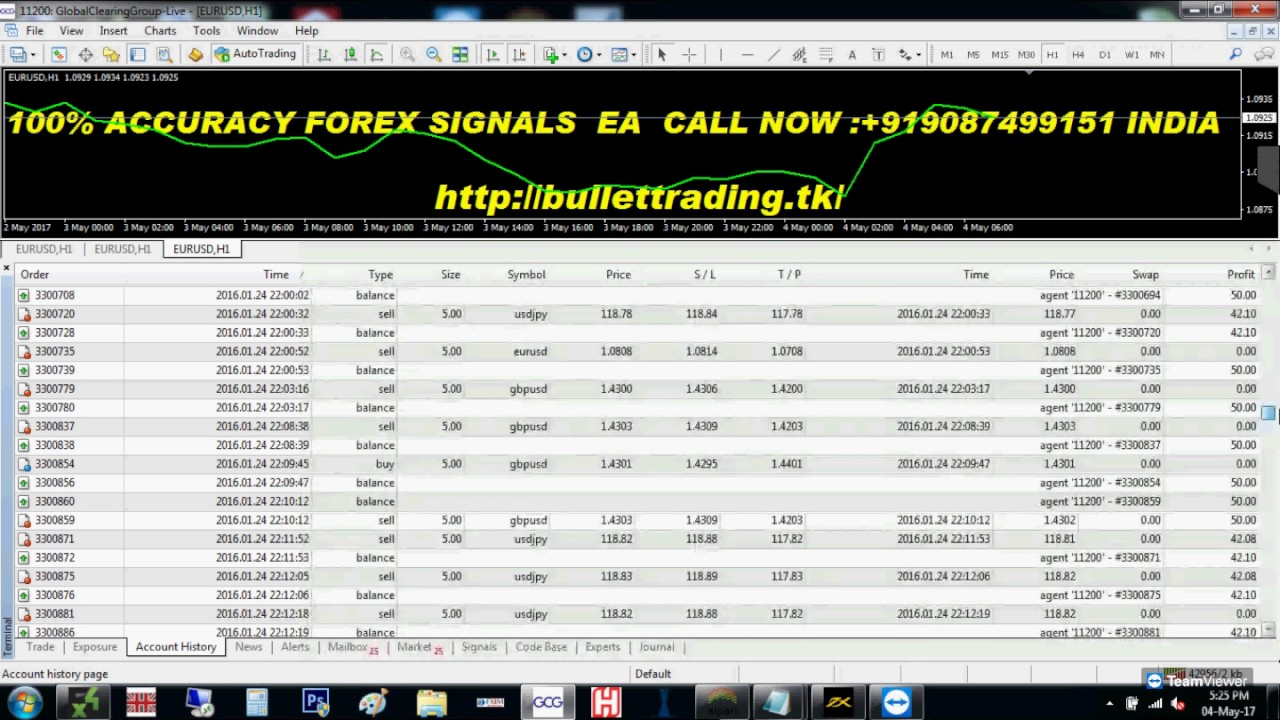 Best forex account