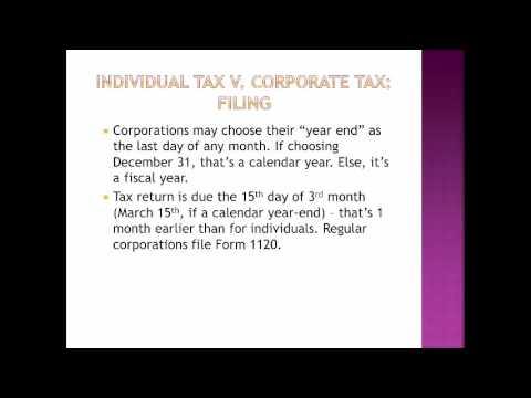16 2 Corporate Tax Year