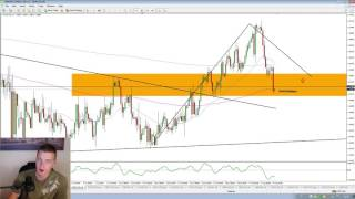 Forex Swing Trading - Live Stream 02 - Technical Analysis