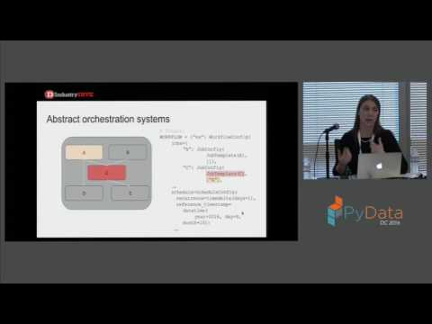 Laura Lorenz | How I learned to time travel, or, data pipelining and scheduling with Airflow