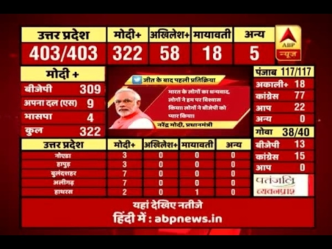 ABP Results | PM Modi tweets after UP results, expresses gratitude to India for continued