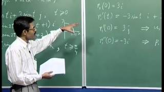 Mod-03 Lec-15 Vector Calculus in Physics