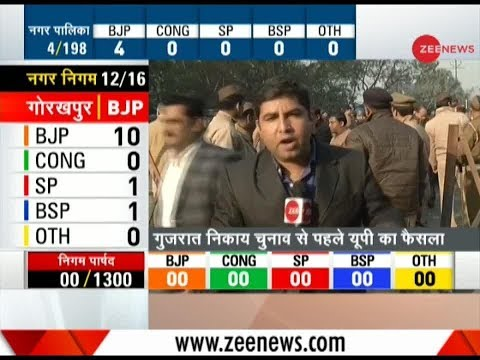 Result of UP Civic Election 2017: Out of 12 declared UP Nagar Nigam seats, BJP ahead on 10