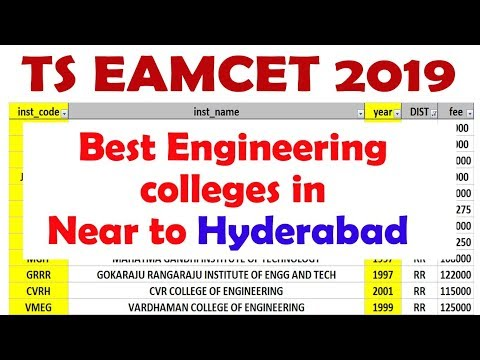 ts eamcet 2019 | top engineering colleges in hyderabad | ts eamcet weboptions order