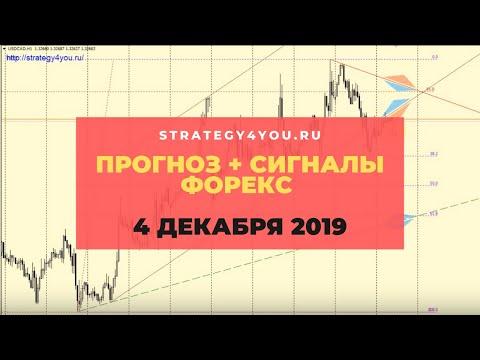 Прогноз EURUSD (+9 пар) на 4 ДЕКАБРЯ 2019 + сигналы, обзоры, аналитика форекс