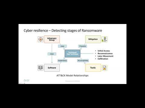Ordr Masterclass: Top Security Use Cases