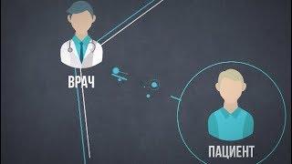 Medicalchain - Технология Blockchain для электронных медицинских записей