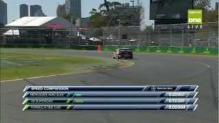 Rolex Australian Grand Prix 2013 - Speed Comparison