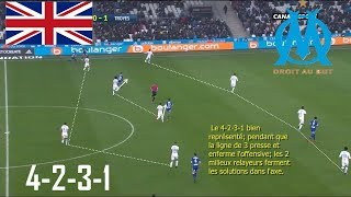 (English) 4-2-3-1 OLYMPIQUE DE MARSEILLE