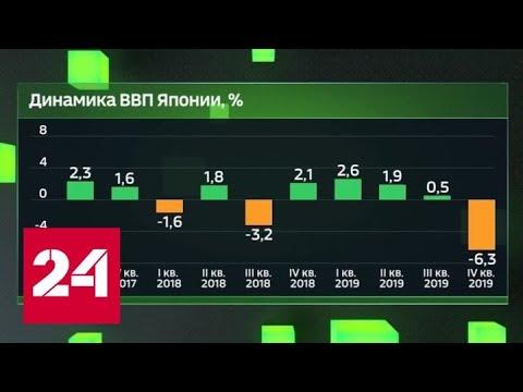 Обвал Азии: почему коронавирус - это только начало - Россия 24