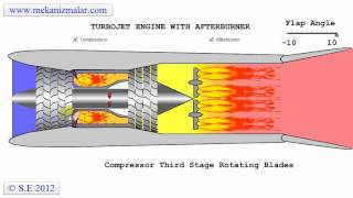 turbojet engine with afterburner