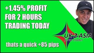 +4.15% profit for 2 hours trading today - How to trade forex