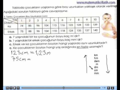 5. Sınıf Matematik – Uzunluk Ölçme...