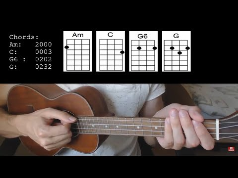 shawn-mendes-&-camila-cabello-–-señorita-easy-ukulele-tutorial-with-chords-/-lyrics