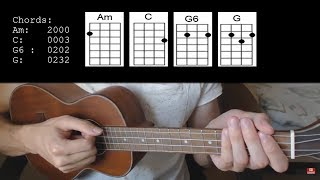 Stitches Shawn Mendes Ukulele Cover Lesson In C With Chords