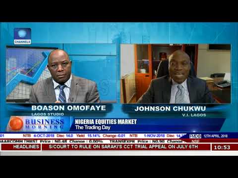 Stock Market Updates, Oando Shares In Focus |Business Morning|
