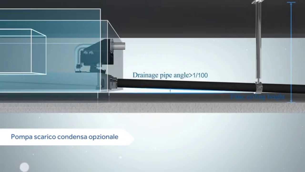 Aria Condizionata Canalizzata nuova unità canalizzata super slim