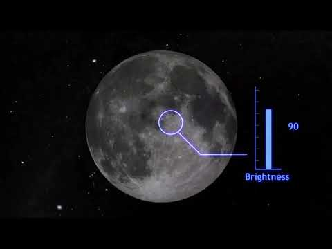 See The Moon Dim During A Penumbral Lunar Eclipse - Animation