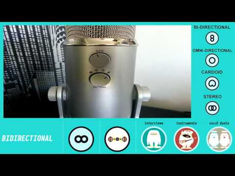 Blue Microphones Yeti USB Cardiod/Bidirectional/Omnidirectional/Stereo Microphone Pattern Test!