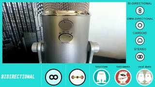 Blue Microphones Yeti USB Cardiod/Bidirectional/Omnidirectional/Stereo Microphone Pattern Test!