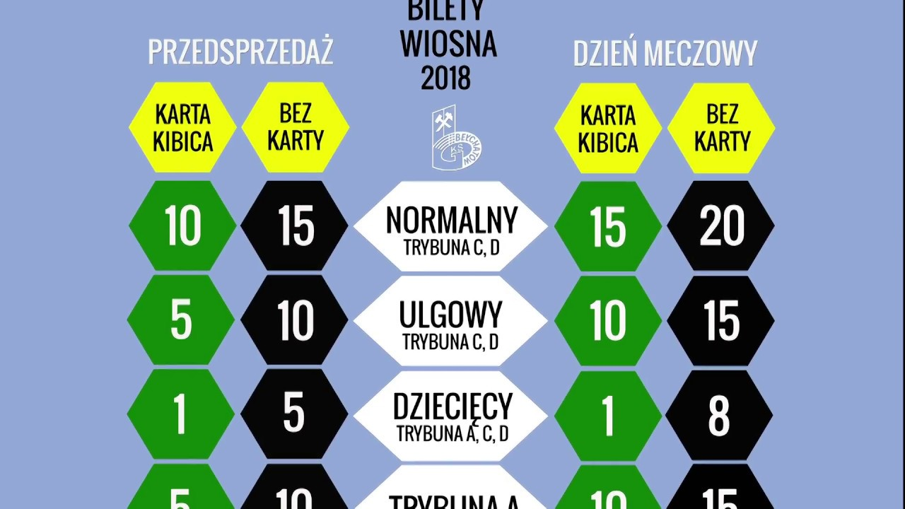 TKB – Bilety na rundę wiosenną – 15.03.2018