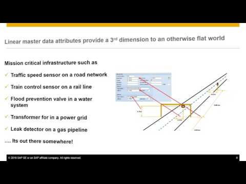 Introducing SAP Master Data Governance for Infrastructure Networks
