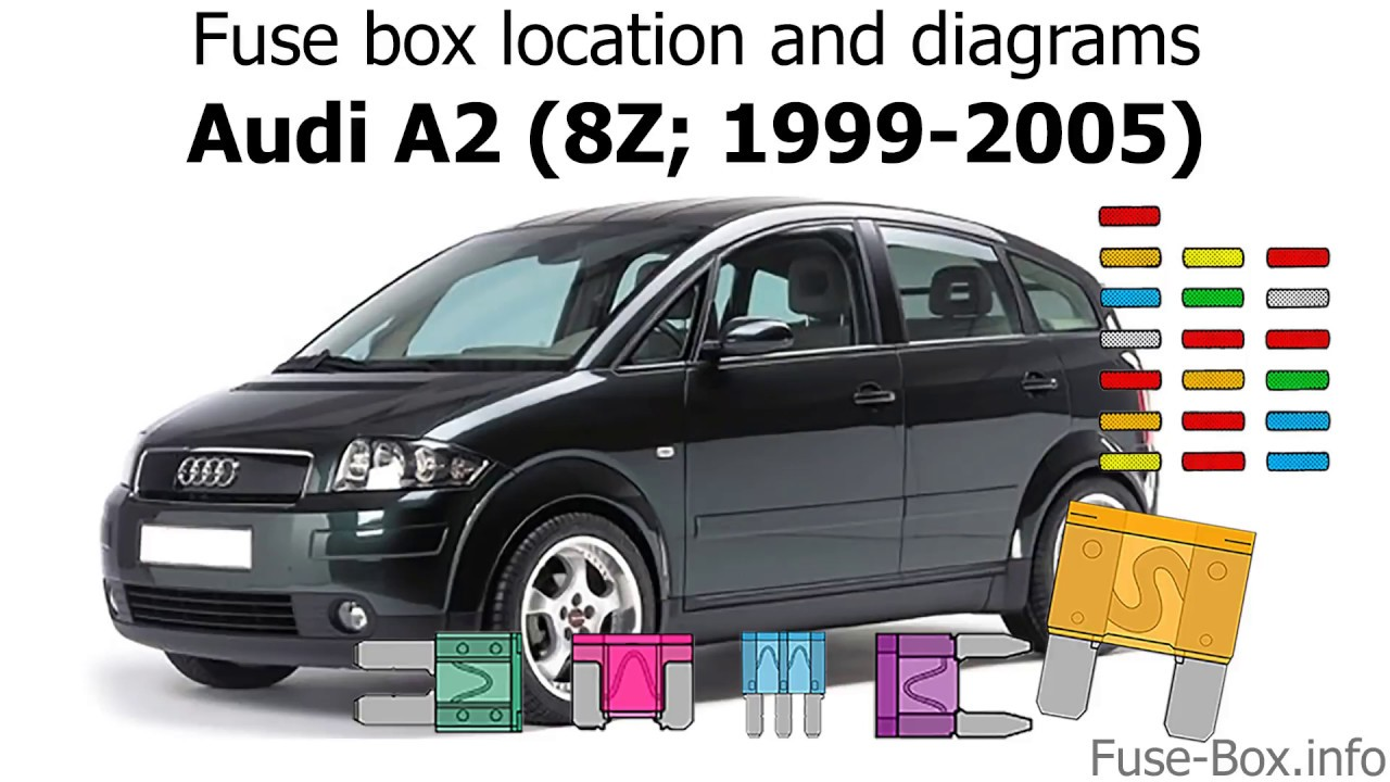 fuse box location and diagrams audi a2 8z 1999 2005 youtube fuse box diagram for audi a2 [ 1280 x 720 Pixel ]