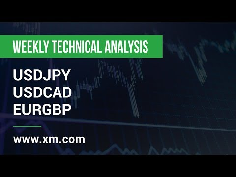 Weekly Technical Analysis: 08/01/2019 - EURUSD, GBPJPY, AUDUSD