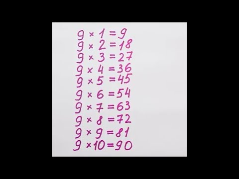 Voilà comment apprendre les tables de multiplication